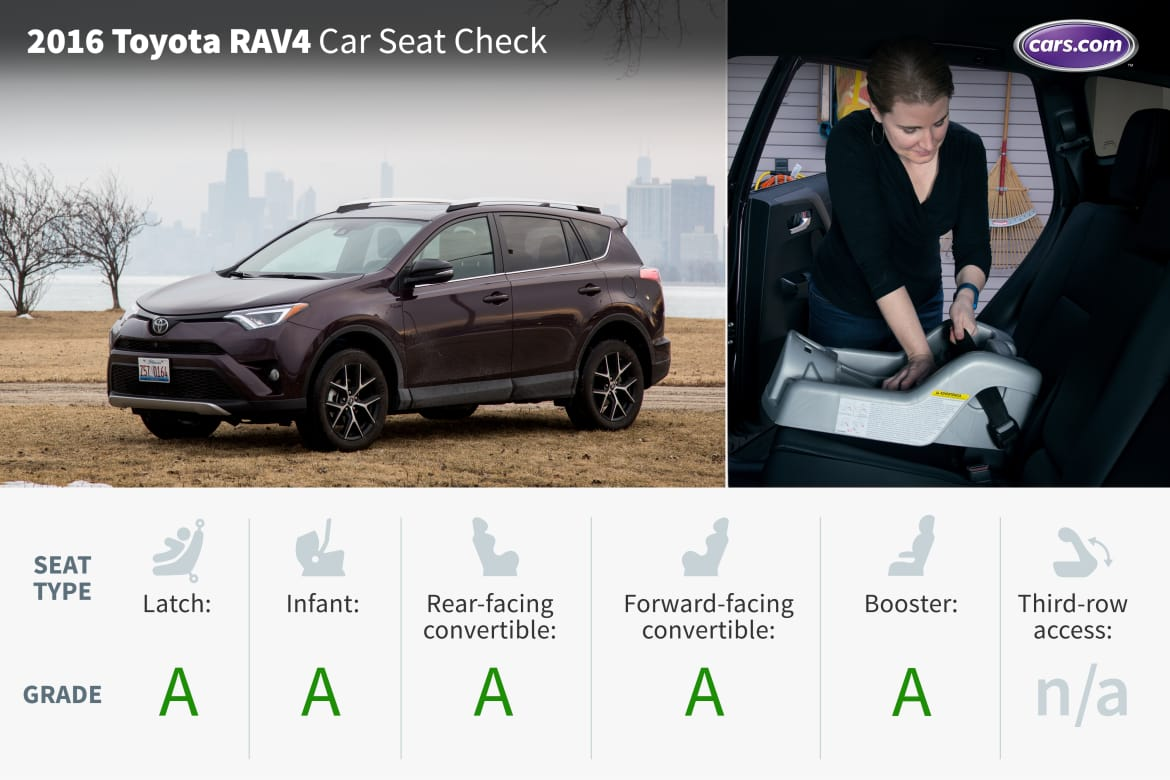 car seat check toyota